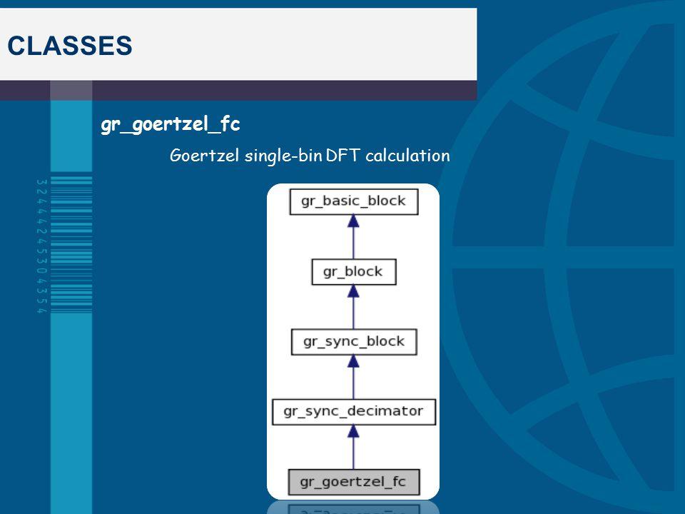 CLASSES gr_goertzel_fc Goertzel single-bin DFT calculation