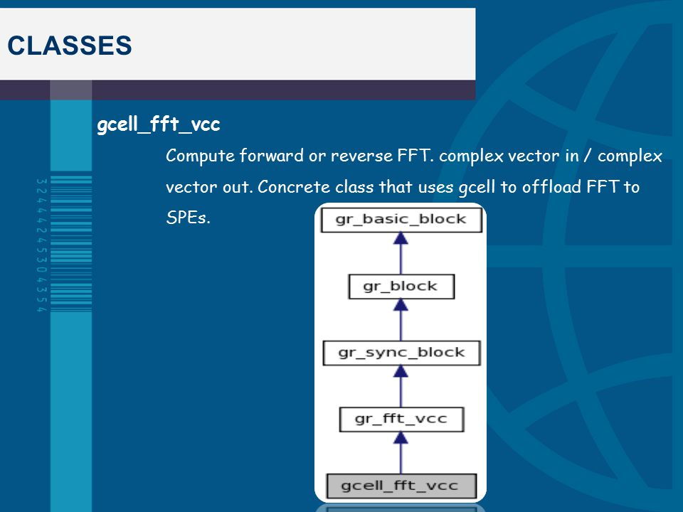 CLASSES gcell_fft_vcc Compute forward or reverse FFT.