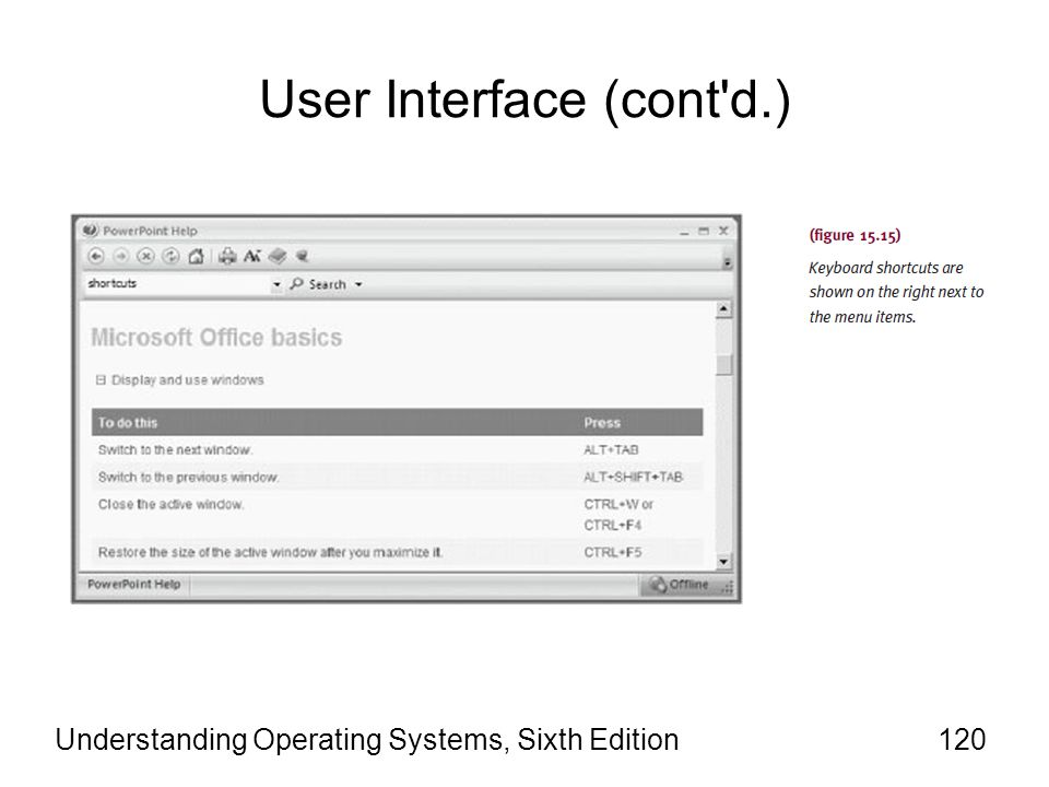 Understanding Operating Systems, Sixth Edition121 User Interface (cont d.)