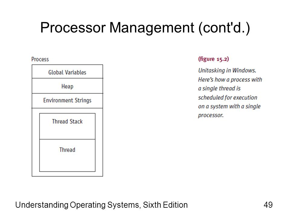 Understanding Operating Systems, Sixth Edition50 Processor Management (cont d.) Multithreading using multitasking –For systems with multiple processors, a process can have as many threads as there are CPUs available.