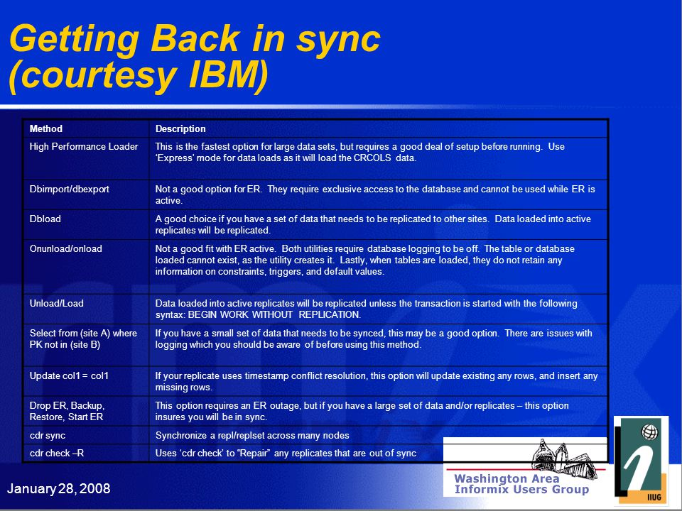 January 28, 2008 Getting Back in sync (courtesy IBM) MethodDescription High Performance LoaderThis is the fastest option for large data sets, but requires a good deal of setup before running.