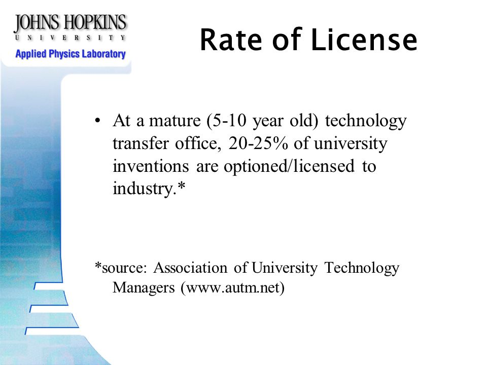 Rate of License At a mature (5-10 year old) technology transfer office, 20-25% of university inventions are optioned/licensed to industry.* *source: Association of University Technology Managers (www.autm.net)