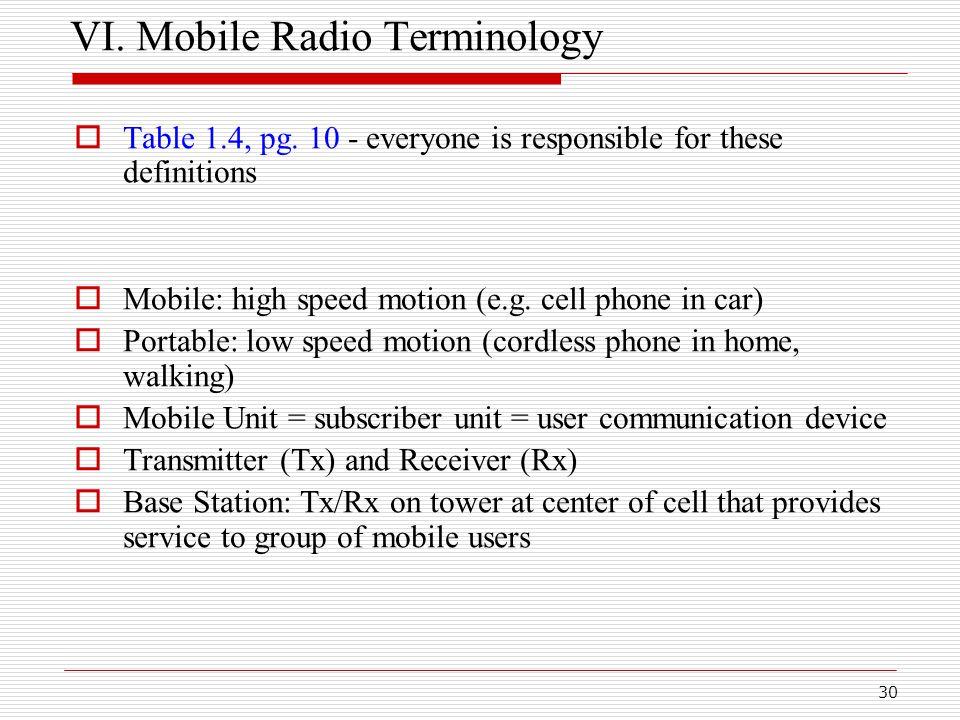 30 VI. Mobile Radio Terminology  Table 1.4, pg.