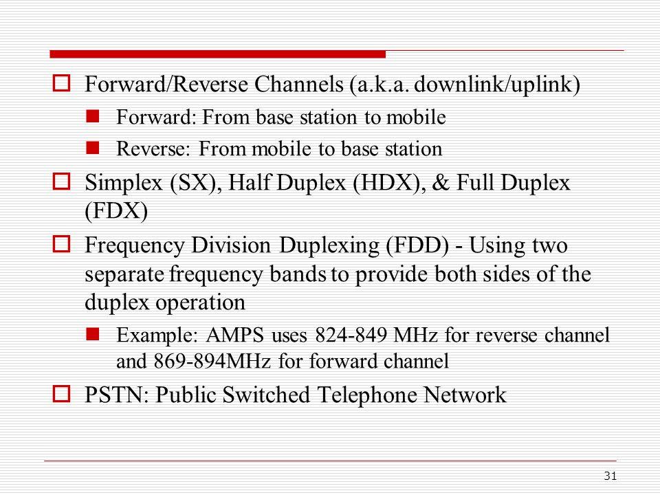 31  Forward/Reverse Channels (a.k.a.