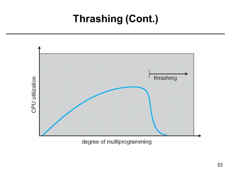 53 Thrashing (Cont.)