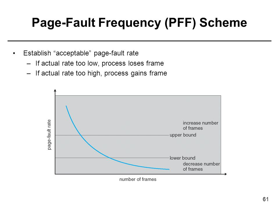 """61 Page-Fault Frequency (PFF) Scheme Establish """"acceptable"""" page-fault rate –If actual rate too low, process loses frame –If actual rate too high, pro"""