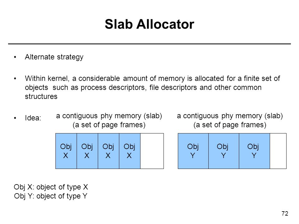 72 Slab Allocator Alternate strategy Within kernel, a considerable amount of memory is allocated for a finite set of objects such as process descripto