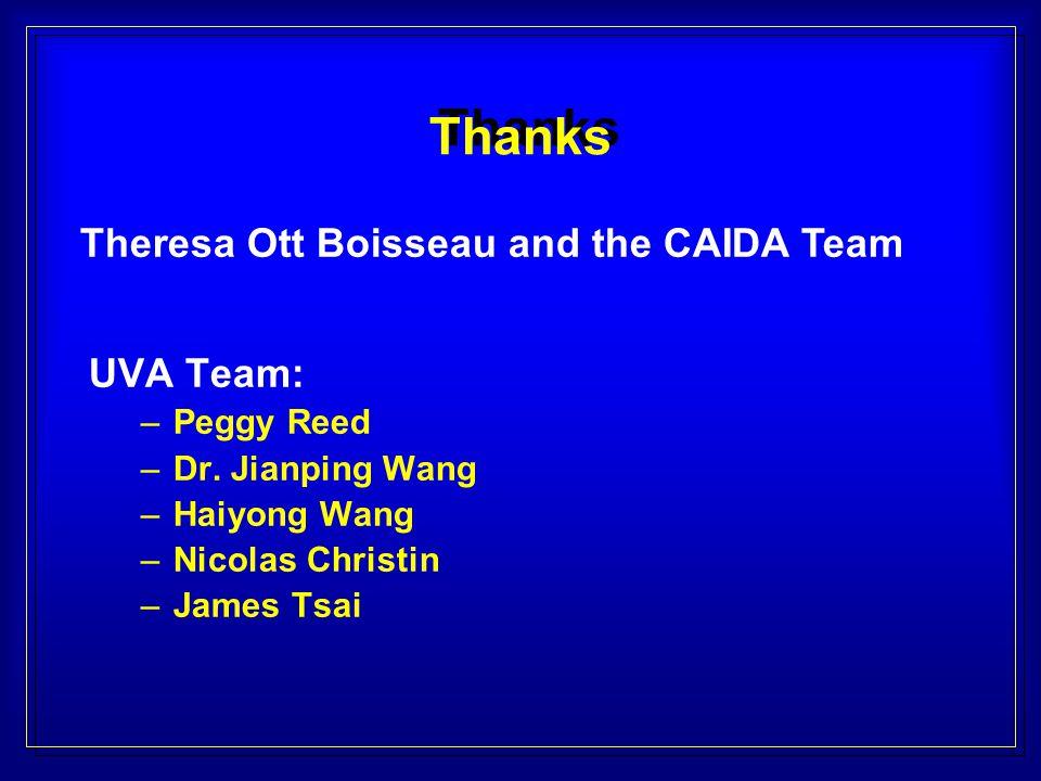 Thanks UVA Team: –Peggy Reed –Dr.