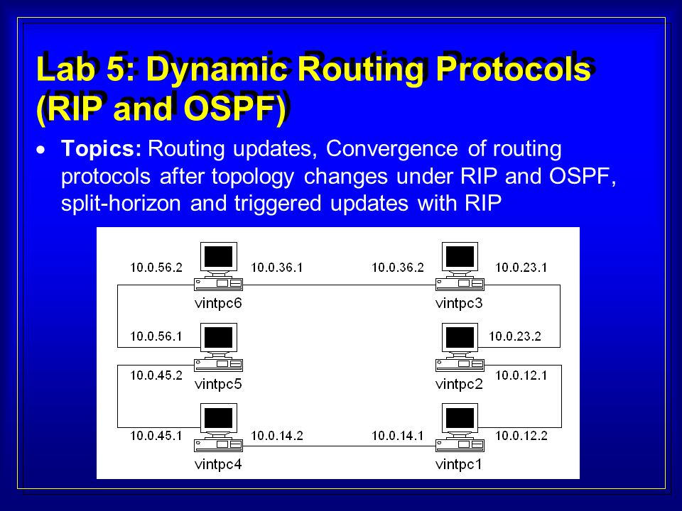 Lab 5: Dynamic Routing Protocols (RIP and OSPF)  Topics: Routing updates, Convergence of routing protocols after topology changes under RIP and OSPF, split-horizon and triggered updates with RIP
