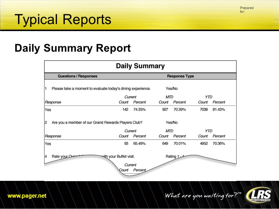 www.pager.net Prepared for: Typical Reports Daily Summary Report