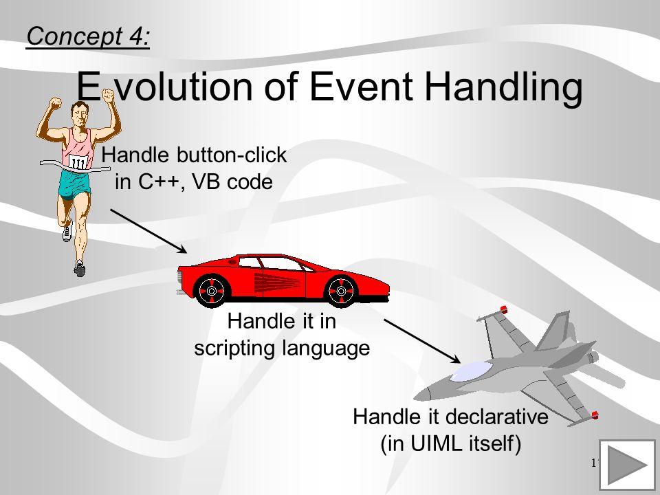 17 E volution of Event Handling Handle button-click in C++, VB code Handle it in scripting language Handle it declarative (in UIML itself) Concept 4: