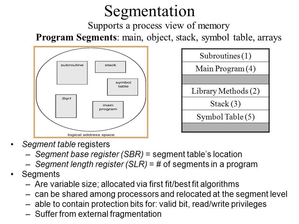 Segmentation Segment table registers –Segment base register (SBR) = segment table's location –Segment length register (SLR) = # of segments in a progr