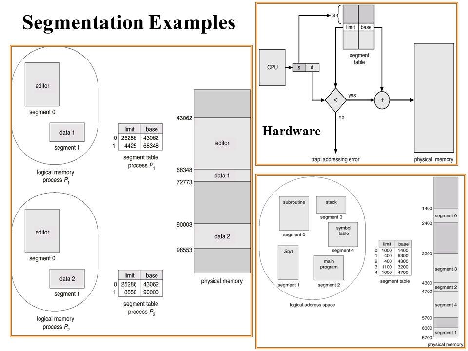 Segmentation Examples Hardware