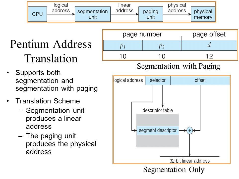 Pentium Address Translation Supports both segmentation and segmentation with paging Translation Scheme –Segmentation unit produces a linear address –T
