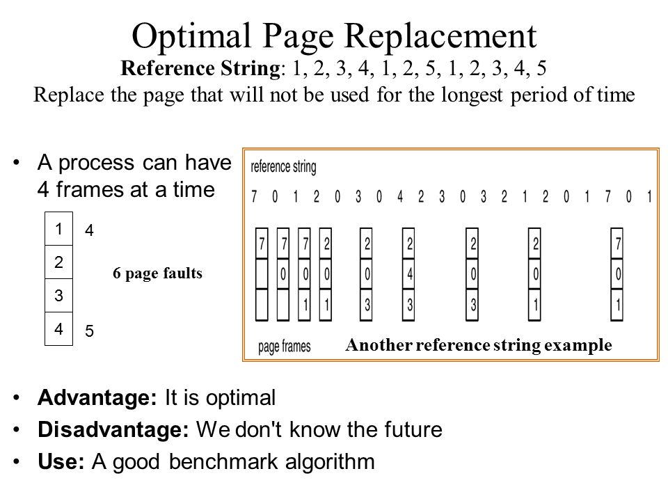 Optimal Page Replacement A process can have 4 frames at a time Advantage: It is optimal Disadvantage: We don't know the future Use: A good benchmark a