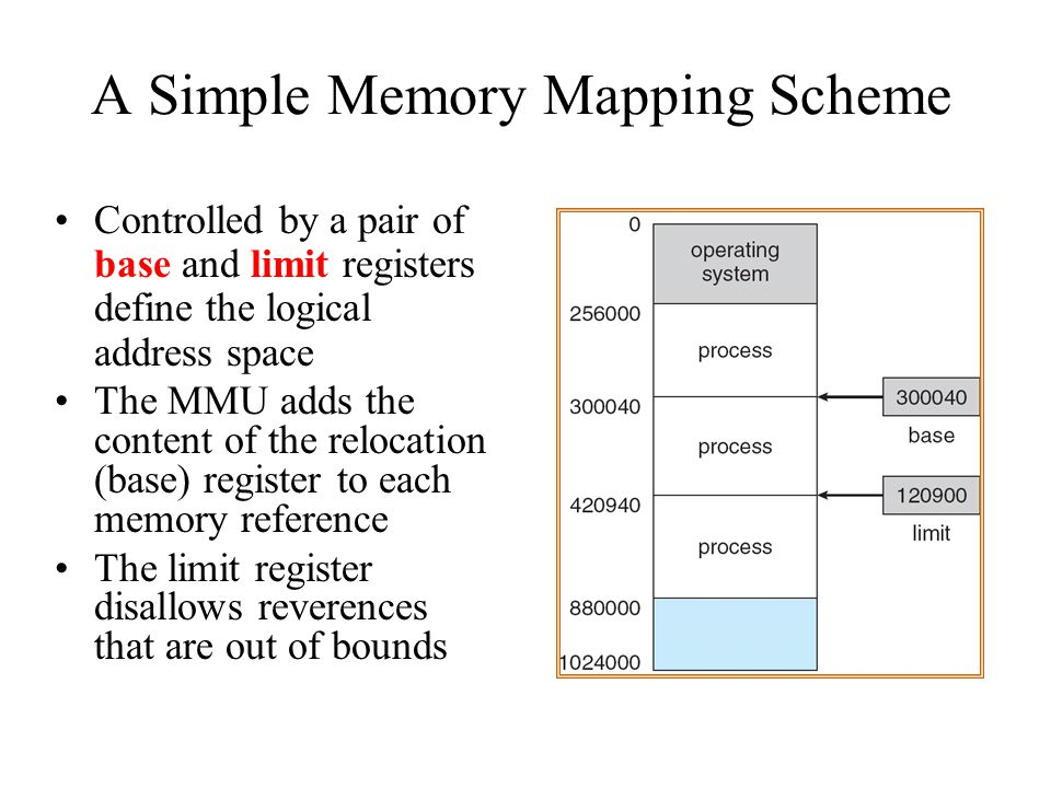 A Simple Memory Mapping Scheme Controlled by a pair of base and limit registers define the logical address space The MMU adds the content of the reloc