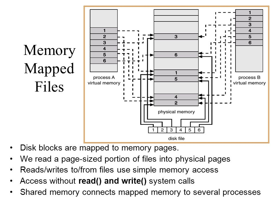 Memory Mapped Files Disk blocks are mapped to memory pages. We read a page-sized portion of files into physical pages Reads/writes to/from files use s