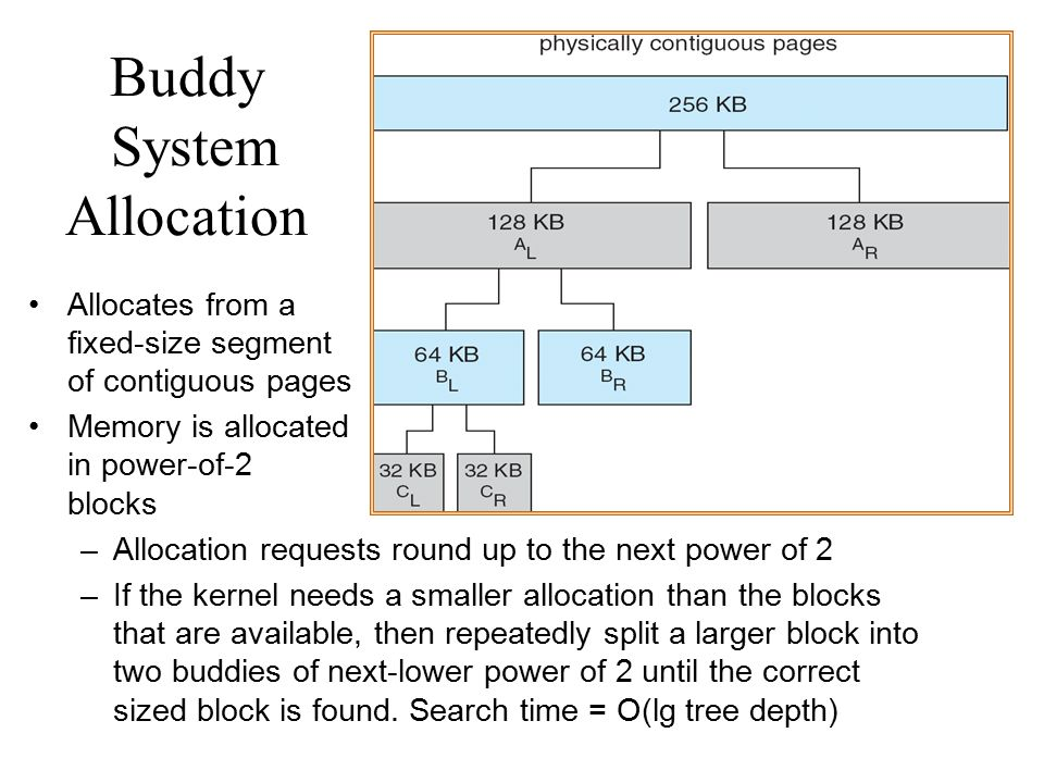 Buddy System Allocation Allocates from a fixed-size segment of contiguous pages Memory is allocated in power-of-2 blocks –Allocation requests round up