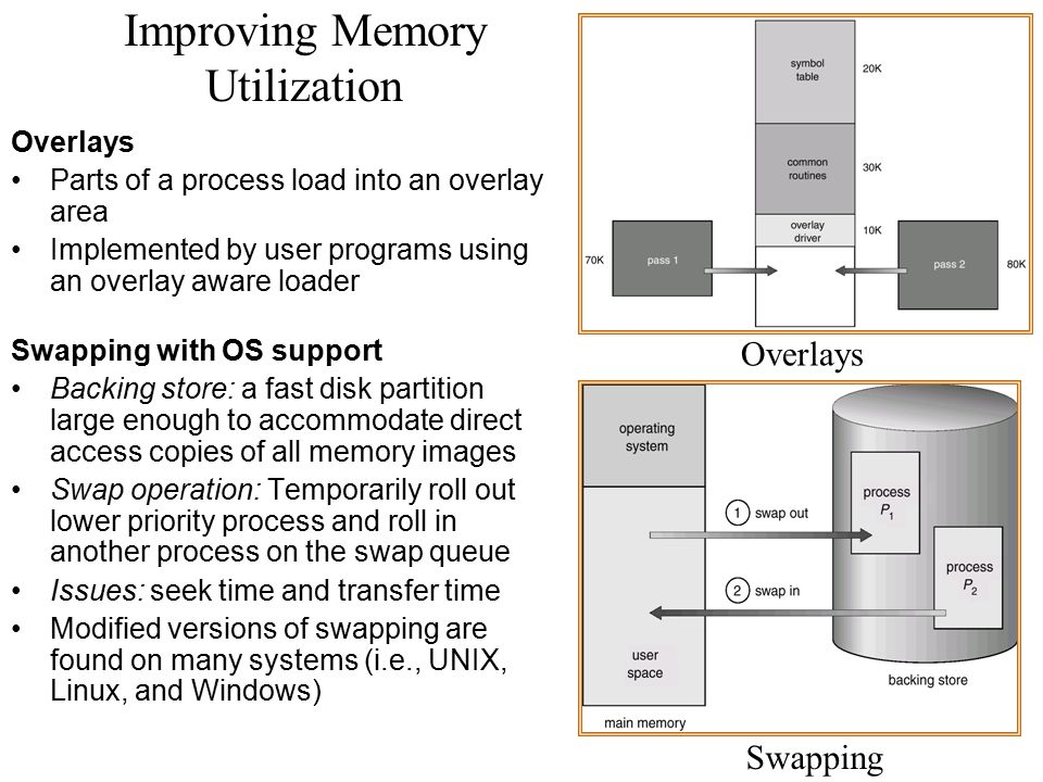 Improving Memory Utilization Overlays Parts of a process load into an overlay area Implemented by user programs using an overlay aware loader Swapping