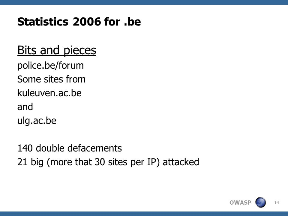 OWASP 14 Statistics 2006 for.be Bits and pieces police.be/forum Some sites from kuleuven.ac.be and ulg.ac.be 140 double defacements 21 big (more that 30 sites per IP) attacked