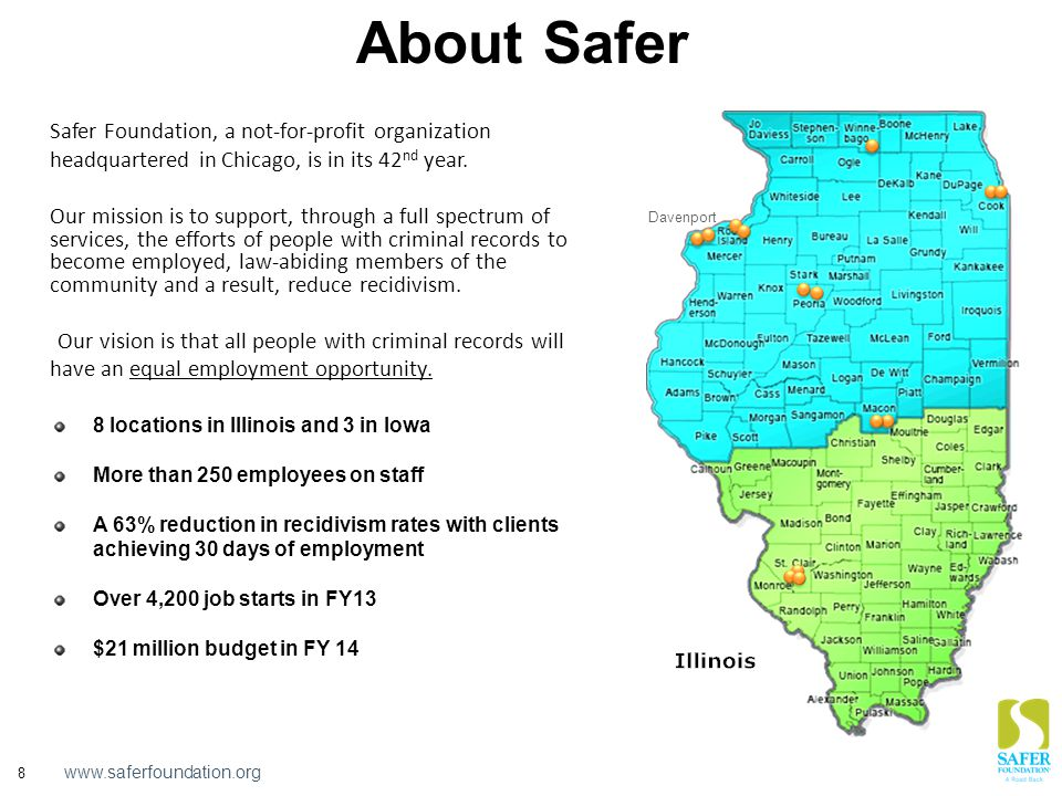 www.saferfoundation.org 8 8 locations in Illinois and 3 in Iowa More than 250 employees on staff A 63% reduction in recidivism rates with clients achi