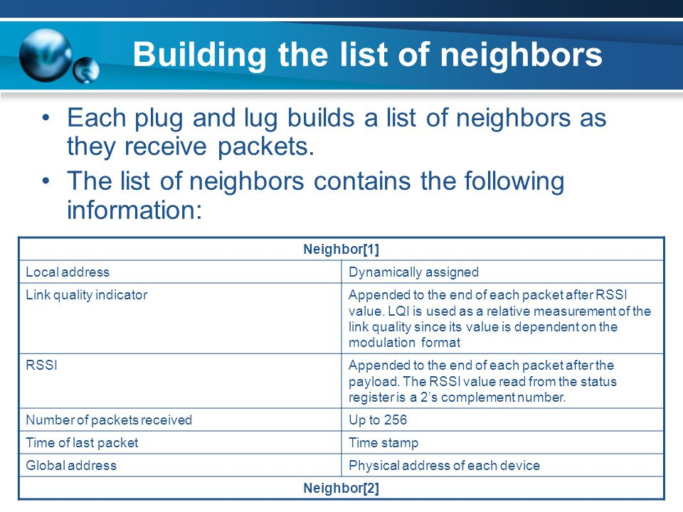 Building the list of neighbors Each plug and lug builds a list of neighbors as they receive packets. The list of neighbors contains the following info