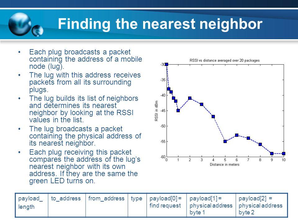 Plugs and Lug Tracking a Mobile User