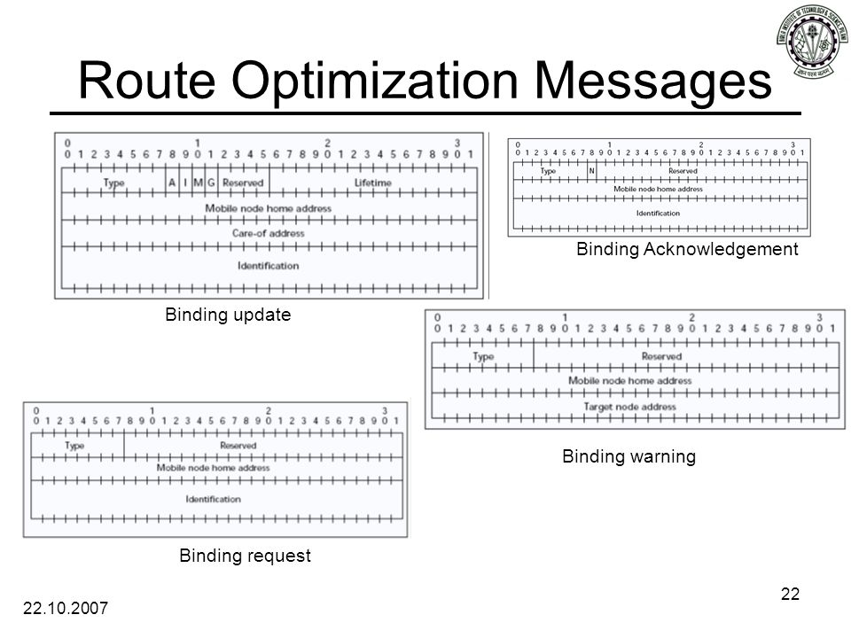 22.10.2007 22 Route Optimization Messages Binding warning Binding update Binding request Binding Acknowledgement
