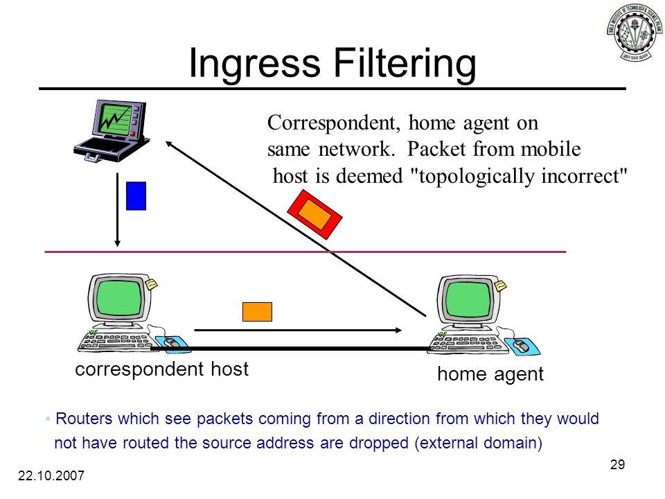 22.10.2007 29 Ingress Filtering home agent correspondent host Correspondent, home agent on same network.