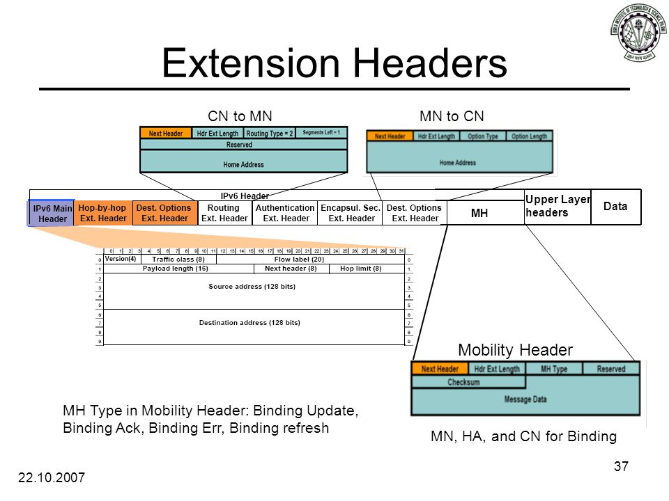 22.10.2007 37 Extension Headers Mobility Header Upper Layer headers Data MH CN to MNMN to CN MN, HA, and CN for Binding MH Type in Mobility Header: Binding Update, Binding Ack, Binding Err, Binding refresh