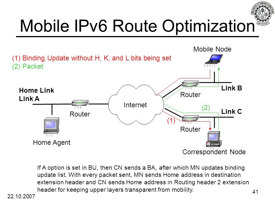 22.10.2007 41 Mobile IPv6 Route Optimization Internet Home Agent Correspondent Node Mobile Node Router Home Link Link A Link B Link C (1)Binding Update without H, K, and L bits being set (2)Packet (1) (2) If A option is set in BU, then CN sends a BA, after which MN updates binding update list.