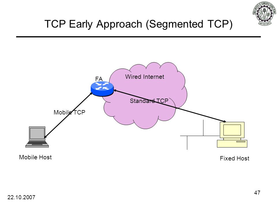 22.10.2007 47 TCP Early Approach (Segmented TCP) Wired Internet Standard TCP Mobile TCP FA Fixed Host Mobile Host