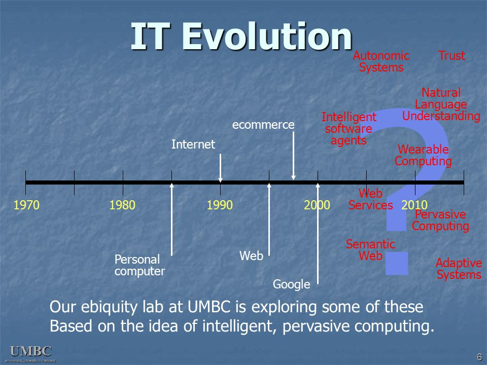 UMBC an Honors University in Maryland 6 IT Evolution 1970198019902000 Personal computer Internet Web ecommerce Google Our ebiquity lab at UMBC is expl