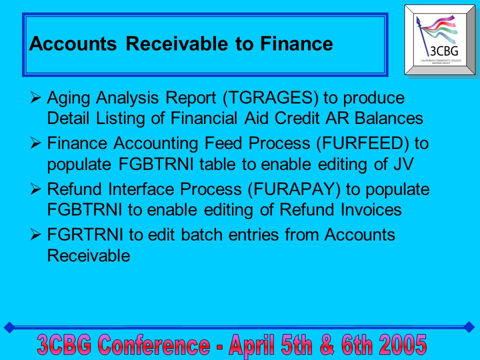Accounts Receivable Reconciliation Report (TGRRCON)