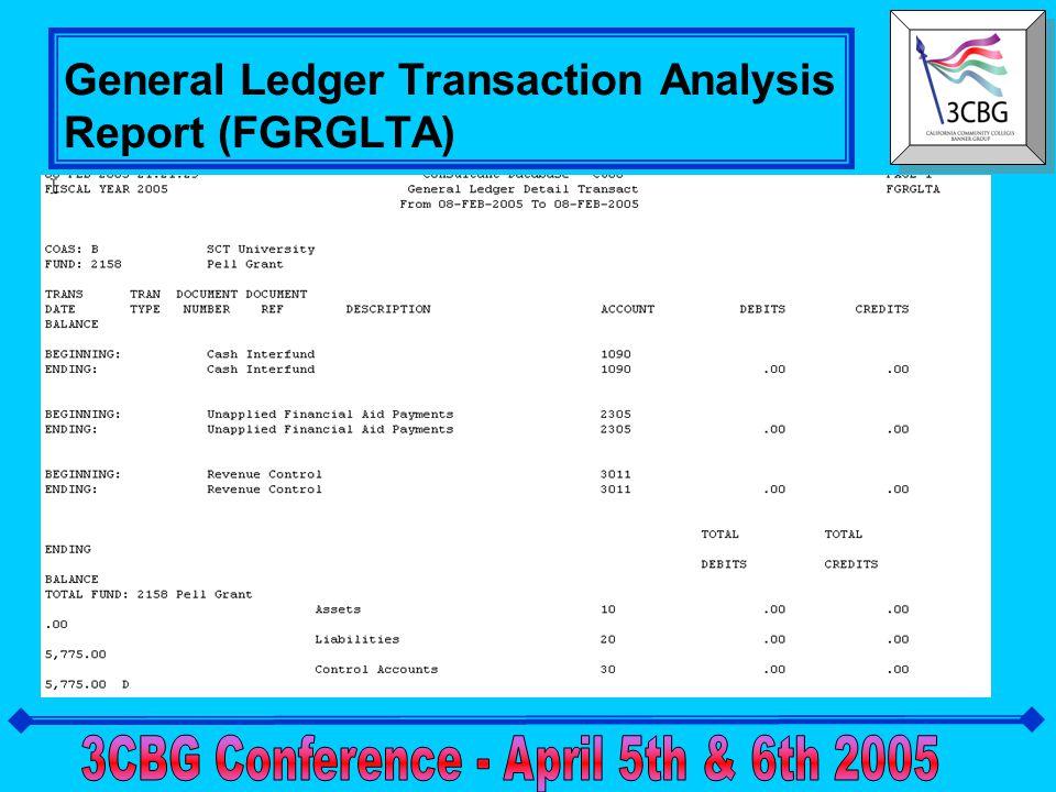 Organization Budget Status (FGIBDST)