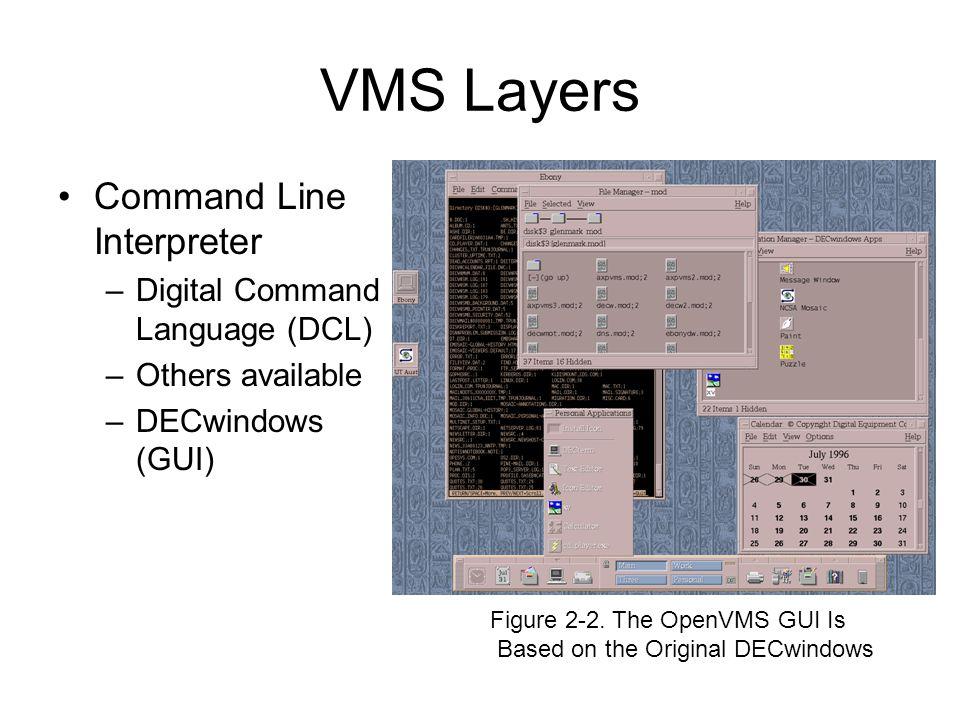 VMS Layers Command Line Interpreter –Digital Command Language (DCL) –Others available –DECwindows (GUI) Figure 2-2.