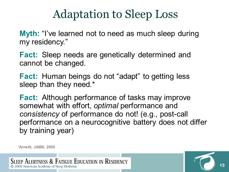 """13 Adaptation to Sleep Loss Myth: """"I've learned not to need as much sleep during my residency."""" Fact: Sleep needs are genetically determined and canno"""