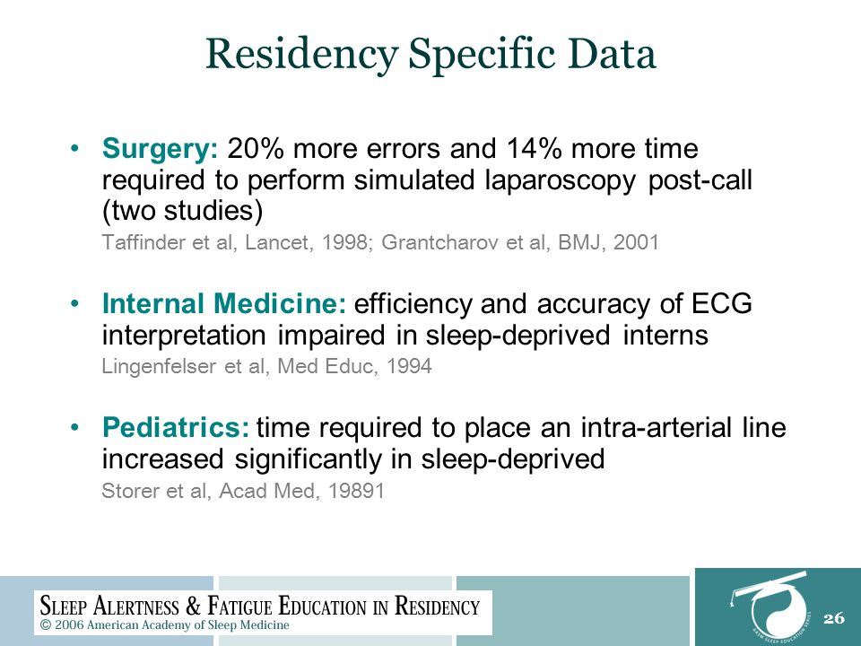 26 Surgery: 20% more errors and 14% more time required to perform simulated laparoscopy post-call (two studies) Taffinder et al, Lancet, 1998; Grantcharov et al, BMJ, 2001 Internal Medicine: efficiency and accuracy of ECG interpretation impaired in sleep-deprived interns Lingenfelser et al, Med Educ, 1994 Pediatrics: time required to place an intra-arterial line increased significantly in sleep-deprived Storer et al, Acad Med, 19891 Residency Specific Data