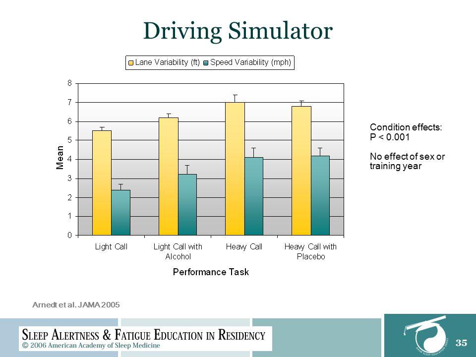 35 Driving Simulator Arnedt et al.