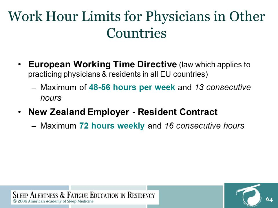 64 Work Hour Limits for Physicians in Other Countries European Working Time Directive (law which applies to practicing physicians & residents in all EU countries) –Maximum of 48-56 hours per week and 13 consecutive hours New Zealand Employer - Resident Contract –Maximum 72 hours weekly and 16 consecutive hours
