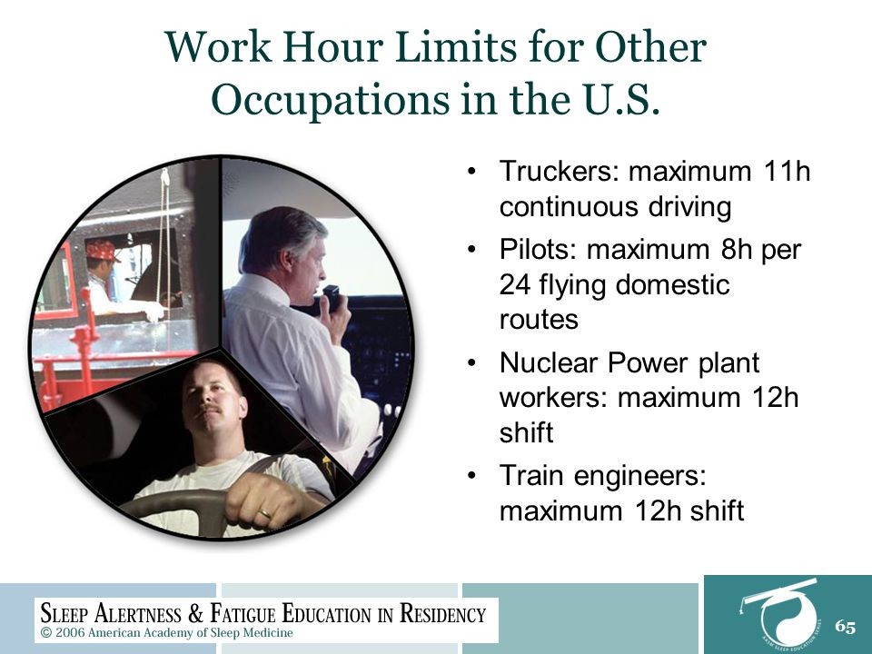 65 Work Hour Limits for Other Occupations in the U.S.