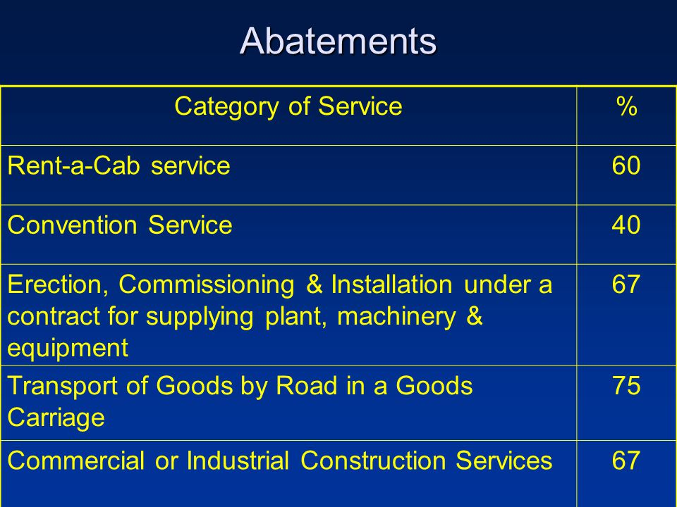 Abatements Category of Service% Rent-a-Cab service60 Convention Service40 Erection, Commissioning & Installation under a contract for supplying plant, machinery & equipment 67 Transport of Goods by Road in a Goods Carriage 75 Commercial or Industrial Construction Services67