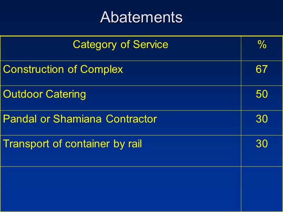Abatements Category of Service% Construction of Complex67 Outdoor Catering50 Pandal or Shamiana Contractor30 Transport of container by rail30