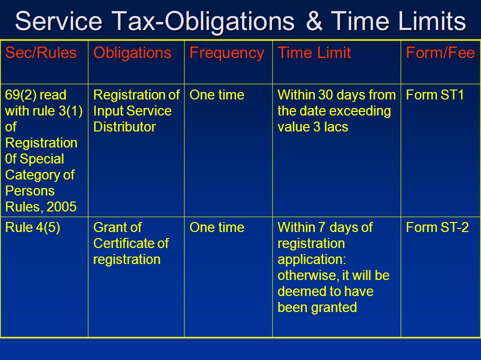Service Tax-Obligations & Time Limits Sec/RulesObligationsFrequencyTime LimitForm/Fee 69(2) read with rule 3(1) of Registration 0f Special Category of Persons Rules, 2005 Registration of Input Service Distributor One timeWithin 30 days from the date exceeding value 3 lacs Form ST1 Rule 4(5)Grant of Certificate of registration One timeWithin 7 days of registration application: otherwise, it will be deemed to have been granted Form ST-2