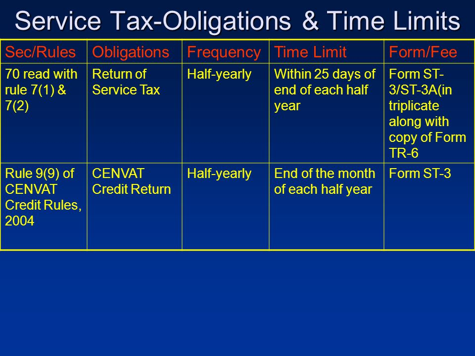 Service Tax-Obligations & Time Limits Sec/RulesObligationsFrequencyTime LimitForm/Fee 70 read with rule 7(1) & 7(2) Return of Service Tax Half-yearlyW