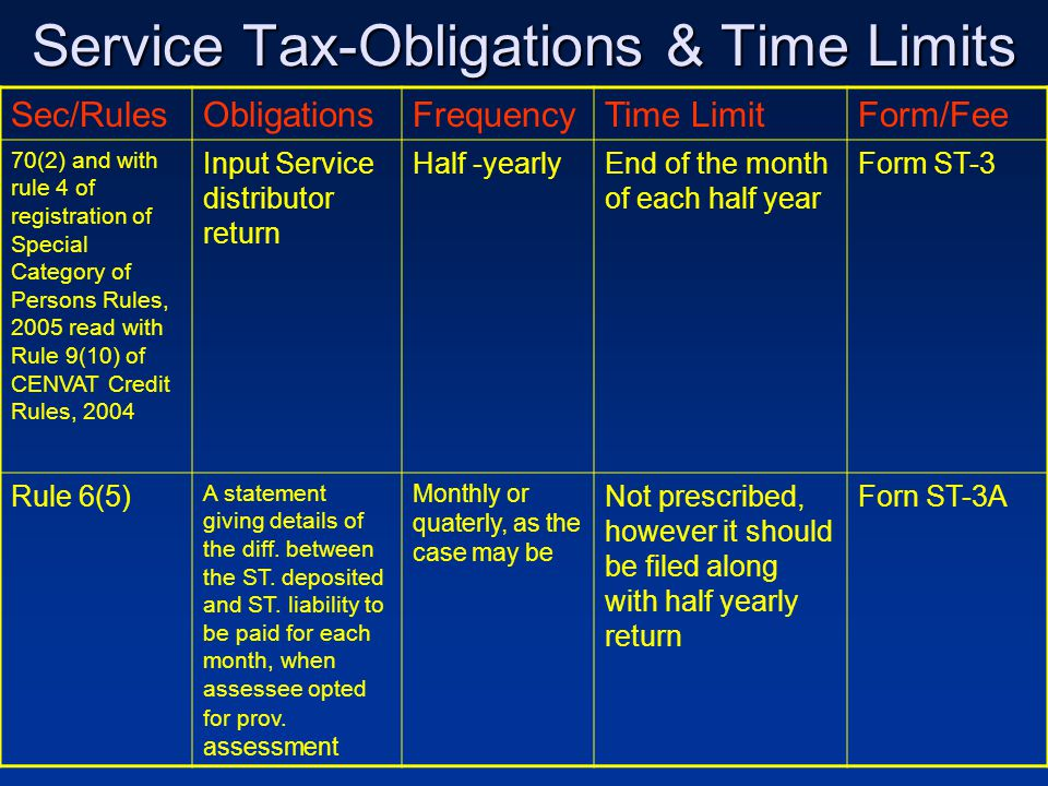 Service Tax-Obligations & Time Limits Sec/RulesObligationsFrequencyTime LimitForm/Fee 70(2) and with rule 4 of registration of Special Category of Persons Rules, 2005 read with Rule 9(10) of CENVAT Credit Rules, 2004 Input Service distributor return Half -yearlyEnd of the month of each half year Form ST-3 Rule 6(5) A statement giving details of the diff.