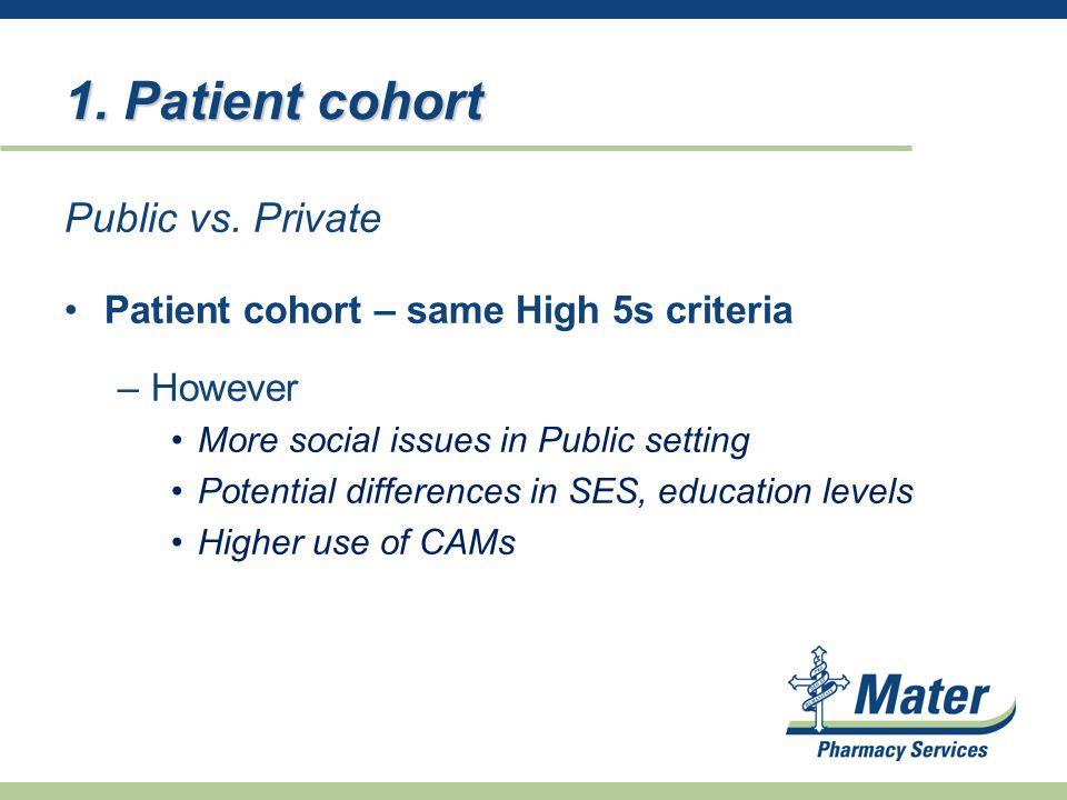 1. Patient cohort Public vs.