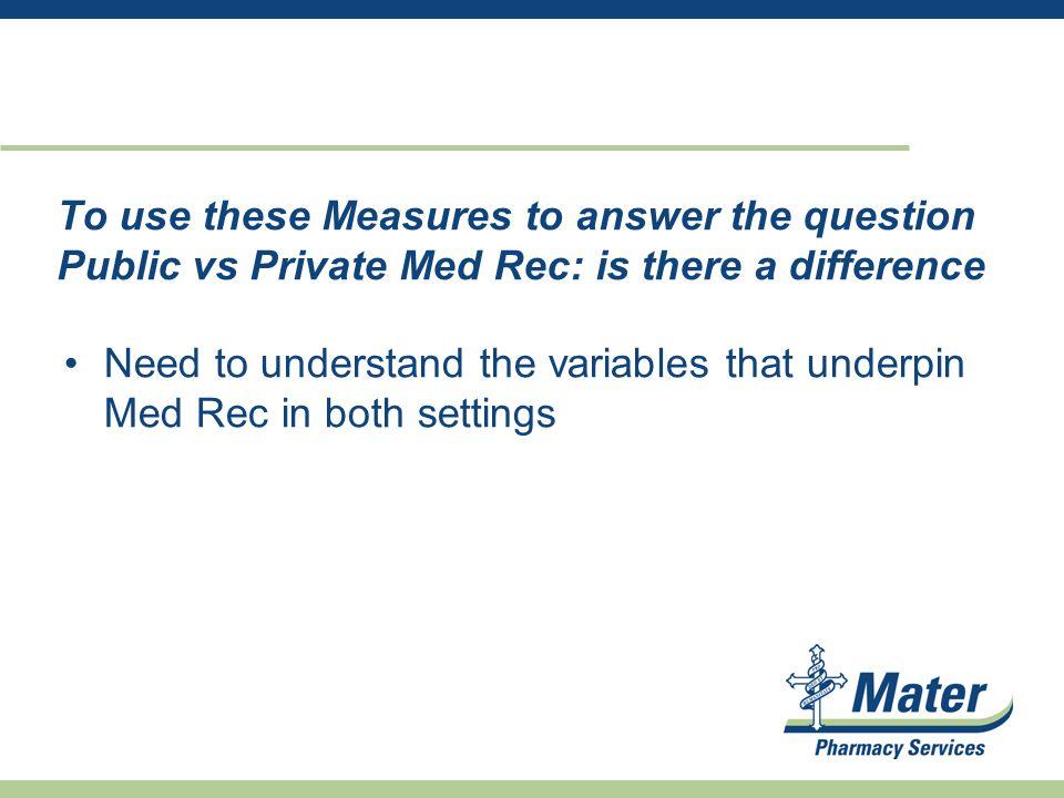 MR2 (Target <1) Target <1 MR2: Mean Number of Outstanding Undocumented Intentional Medication Discrepancies per Patient