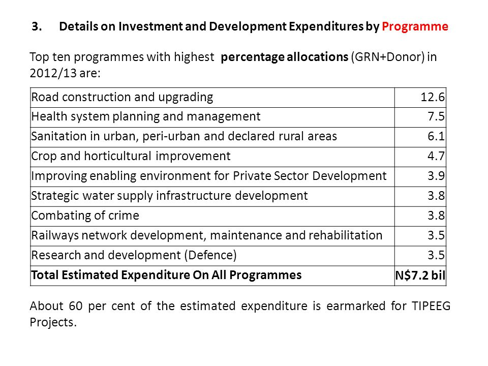 3.Details on Investment and Development Expenditures by Programme Top ten programmes with highest percentage allocations (GRN+Donor) in 2012/13 are: About 60 per cent of the estimated expenditure is earmarked for TIPEEG Projects.