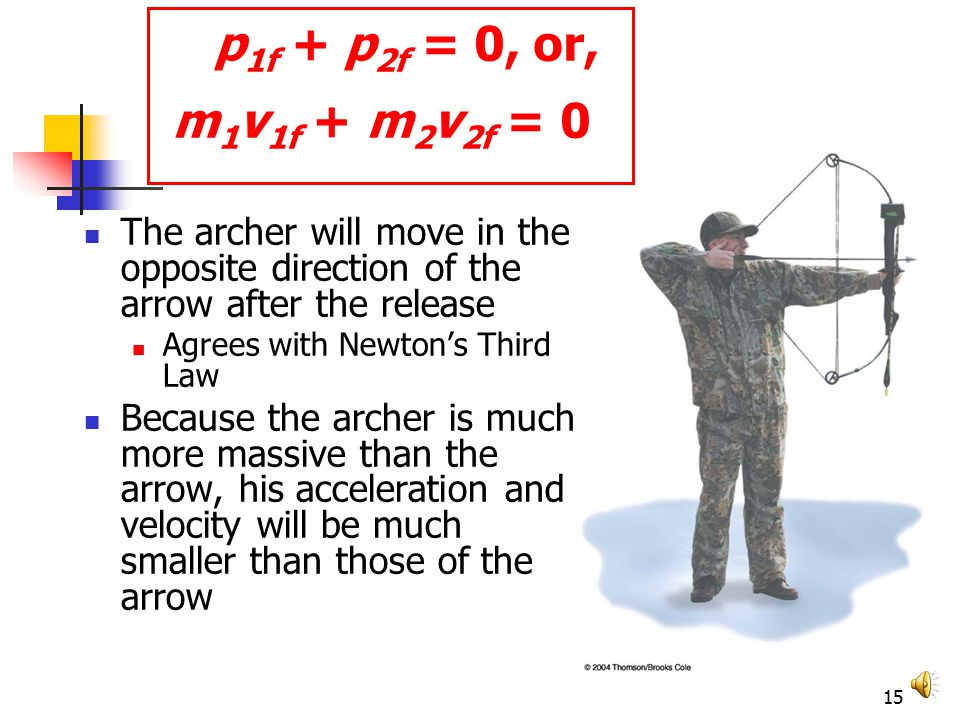 14 Let the system be the archer with bow (particle 1) and the arrow (particle 2) There are no external forces in the x-direction, so it is isolated in terms of momentum in the x- direction Total momentum before releasing the arrow is 0 The total momentum after releasing the arrow is p 1f + p 2f = 0